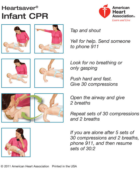Infant CPR - Beginning Motherhood Blog